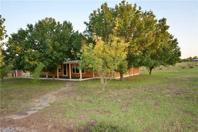 Rockwall County Farm & Ranch For Sale: 2070 Blackland Road