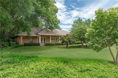 Parker County Single Family Home For Sale: 714 W Simmons Street