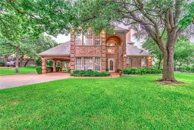 Burleson Single Family Home Active Kick Out