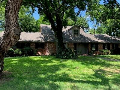 Abilene Single Family Home Active Option Contract: 670 Westwood Drive