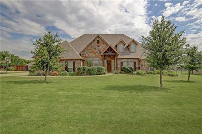 Parker County Single Family Home For Sale: 120 Waverly Way