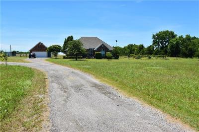 Whitewright Single Family Home For Sale: 10030 County Road 534
