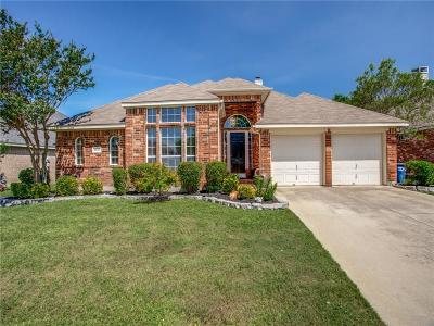 Single Family Home Active Option Contract: 5121 Shell Creek Drive