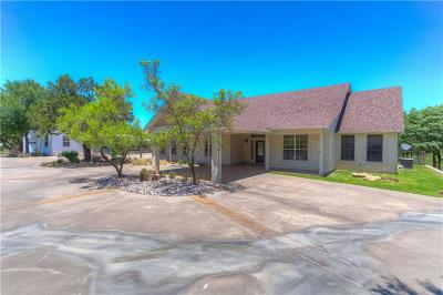 Parker County Single Family Home For Sale: 525 Quail Ridge Road