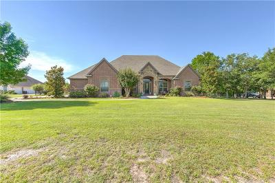 Parker County Single Family Home For Sale: 118 Deer Crossing Way