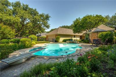 Plano Single Family Home Active Option Contract: 2204 Bunker Hill Circle