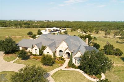 Abilene Single Family Home Active Kick Out: 358 Southwind Circle