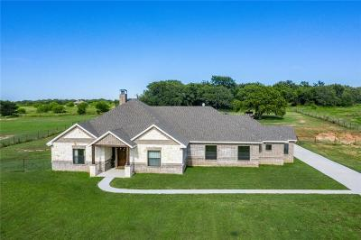 Wise County Single Family Home Active Option Contract: 1095 County Road 3591