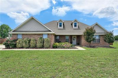 Howe Single Family Home Active Option Contract: 2457 Old Highway 6