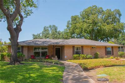 Dallas Single Family Home For Sale: 7933 Woodstone Lane