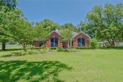 Grayson County Single Family Home For Sale: 2480 Bucksnort Road