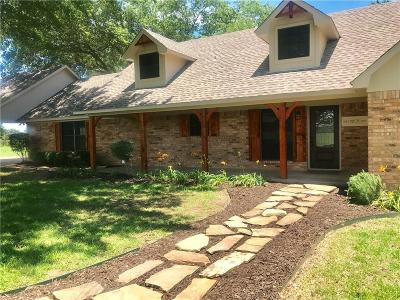 Edgewood Single Family Home Active Option Contract: 342 Vz County Road 3217