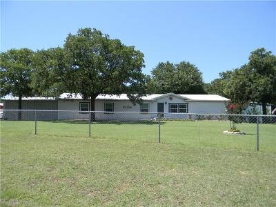 Springtown Single Family Home Active Option Contract: 733 Young Road