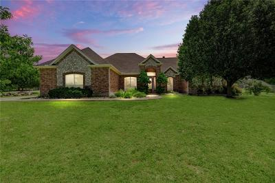 Parker County Single Family Home For Sale: 128 Buckingham Court