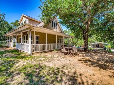 Archer County, Baylor County, Clay County, Jack County, Throckmorton County, Wichita County, Wise County Single Family Home Active Option Contract: 291 County Road 3573