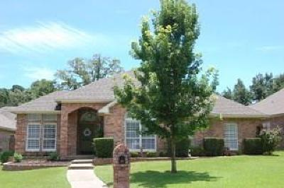 Tyler Single Family Home Active Option Contract: 225 Bunker Drive