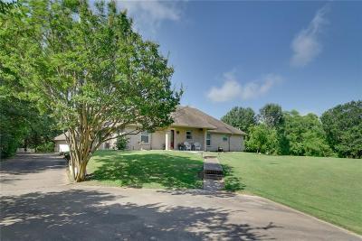 Johnson County Single Family Home For Sale: 5900 Post Oak Drive