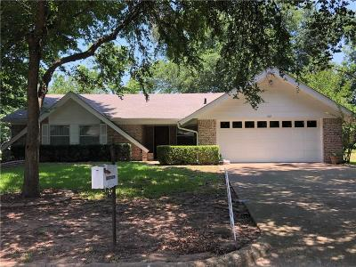 Terrell Single Family Home For Sale: 122 Poinsetta Circle