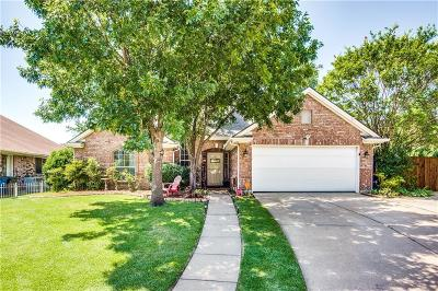Corinth Single Family Home Active Option Contract: 2802 Gold Rush Street