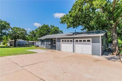 Fort Worth Single Family Home Active Option Contract: 2616 Stark Street