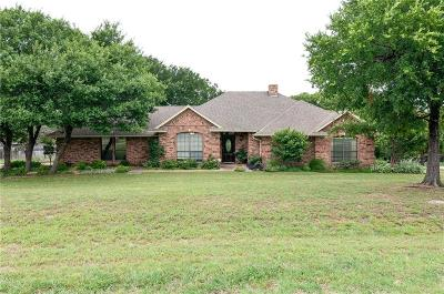 Aledo Single Family Home For Sale: 208 Highland Drive