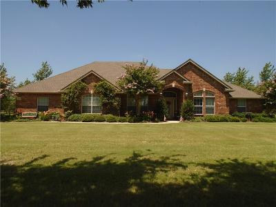 Midlothian Single Family Home For Sale: 2369 Springer Road
