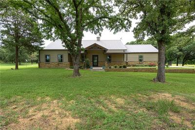Grayson County Single Family Home For Sale: 1024 Jordan Creek Road