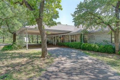Wise County Single Family Home For Sale: 578 Wild Wood Drive
