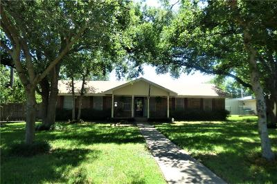 Eastland TX Single Family Home Active Option Contract: $175,000