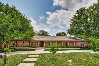 Dallas Single Family Home For Sale: 6228 Shadycliff Drive