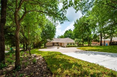 Fort Worth Single Family Home For Sale: 5705 Tiger Trail
