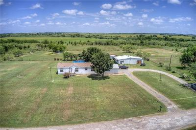 Kaufman Single Family Home Active Option Contract: 1790 Reese Road