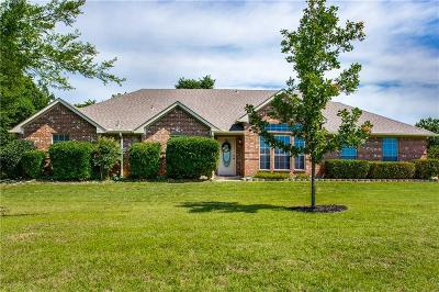 Collin County Single Family Home Active Option Contract: 1916 Thornberry Drive