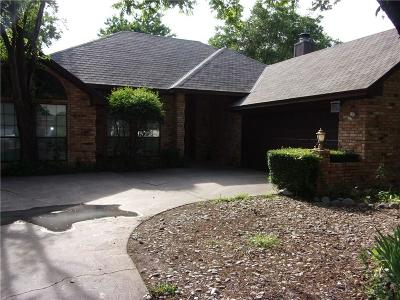 Residential Lease For Lease: 6204 Prospect Hill Drive
