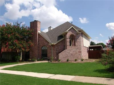 Allen Single Family Home Active Option Contract: 606 Meadowgate Drive