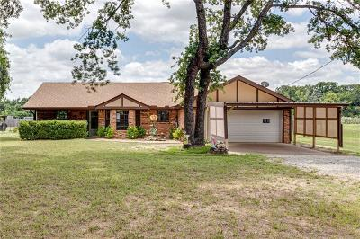 Azle Single Family Home Active Option Contract: 7275 Liberty School Tap Road