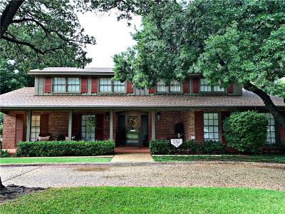 Abilene Single Family Home Active Option Contract: 1234 Sylvan Drive
