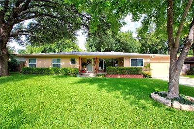 Richland Hills Single Family Home Active Option Contract: 2717 Spruce Park Drive