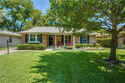 Dallas Single Family Home Active Option Contract: 7119 Clemson Drive