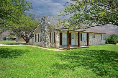 Johnson County Farm & Ranch Active Option Contract: 5732 County Road 1017