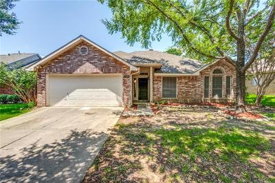 Single Family Home Active Option Contract: 7509 Mesa Verde Trail