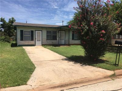 Abilene Single Family Home Active Option Contract: 5258 Questa Drive