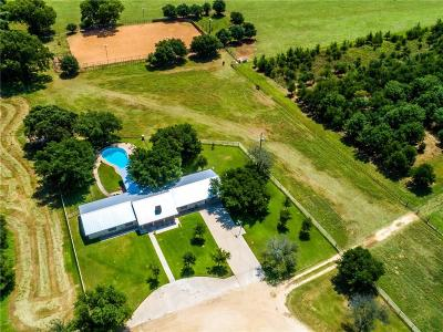 Erath County Farm & Ranch For Sale: 693 County Road 501