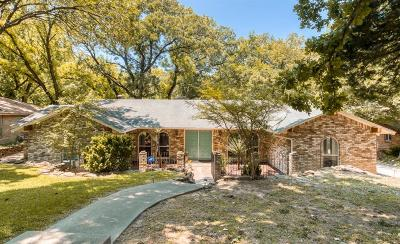 Duncanville Single Family Home Active Option Contract: 1311 Jungle Drive
