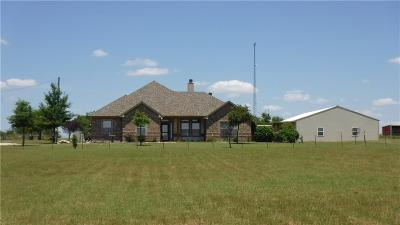 Wise County Single Family Home Active Option Contract: 150 Hawk Ridge Road