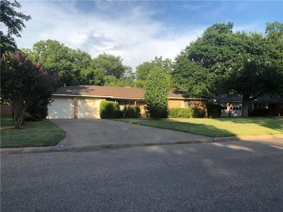 Abilene Single Family Home Active Option Contract: 2133 S Elmwood Drive