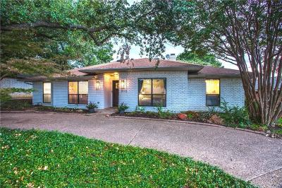 Dallas County Single Family Home For Sale: 9113 Church Road