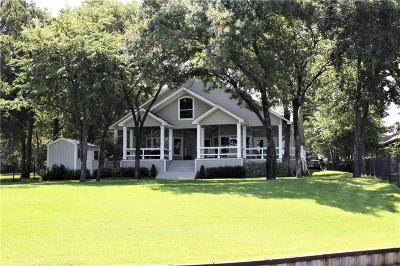 Mabank Single Family Home For Sale: 33 Carson Road