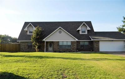 Sherman Single Family Home For Sale: 351 Choctaw Est Circle