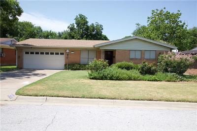 Fort Worth Single Family Home For Sale: 2712 Sadler Avenue